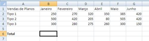 Calculando total