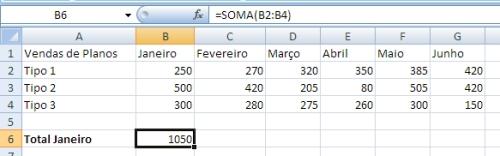 Calculando o total de Janeiro